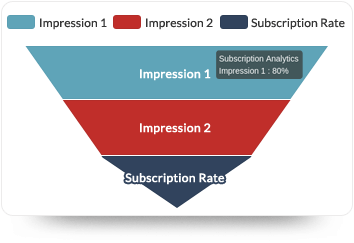 Web Push Opt-In Funnel Analytics