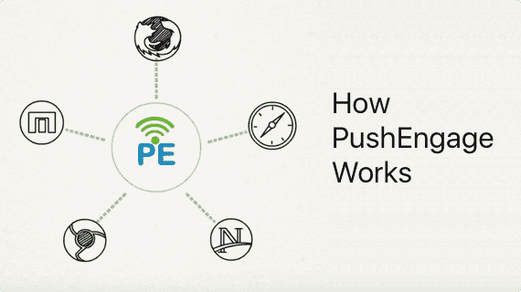 pushengage-video-play